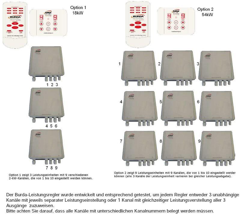 BURDA BH Controller BHC6003-ER 6000 Watt