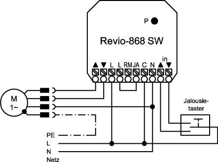 Elero Revio 868 Sw