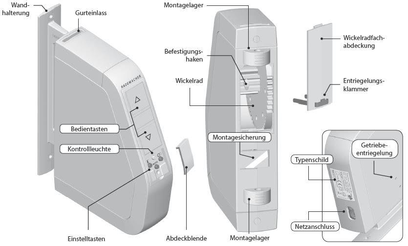 schwenkwickler standard duofern 2550 fernbedienbar durch duofern sender automatikfunktion. Black Bedroom Furniture Sets. Home Design Ideas
