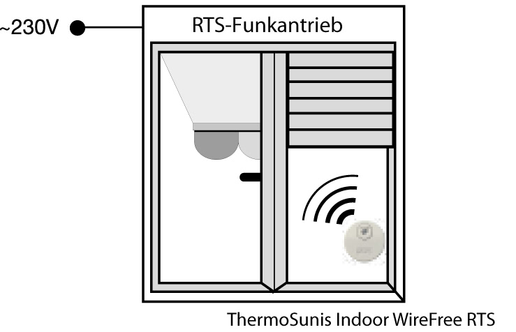 Somfy Thermosunis Indoor Wirefree Rts