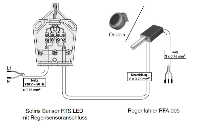 Somfy Soliris Sensor Rts Led Mit Regenf Hleranschluss